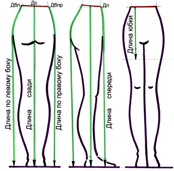 Длина юбки значение
